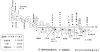 福島県道路通行規制情報
