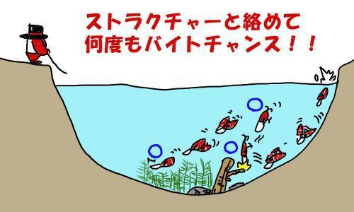 パープルバス釣り発明所ブログ
