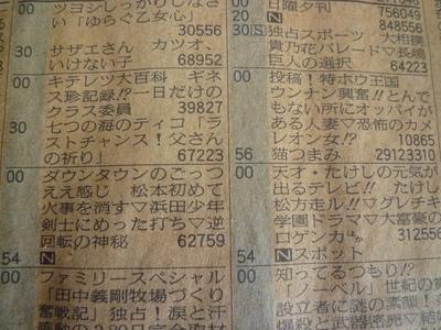 山形新聞ニュース